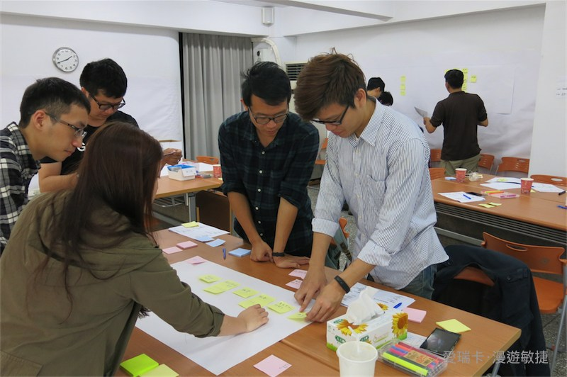 Impact Mapping Workshop
